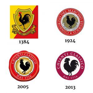 A evolução do símbolo Gallo Nero